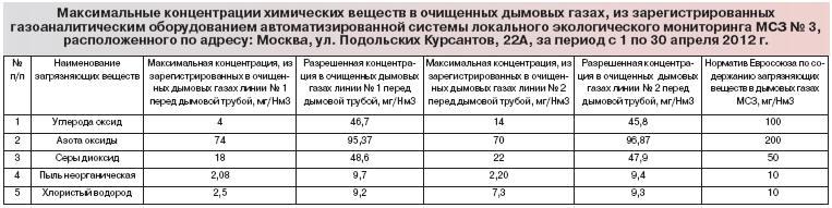 Справка освобождение от бассейна Бирюлёво Западное липовая медицинская справка что грозит